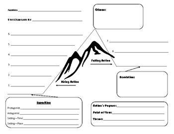 Story Map/ Plot Diagram - Becky Brumm - TeachersPayTeachers.com