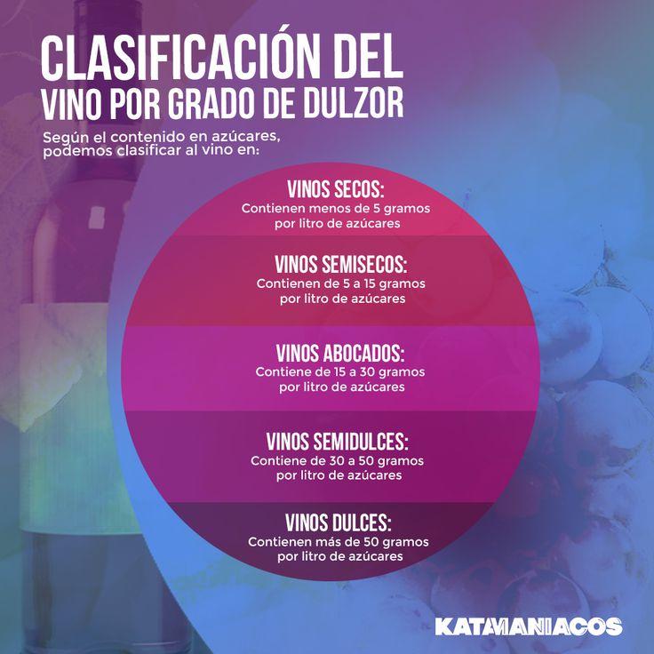 La clasificación del vino por su grado de dulzor: esto
