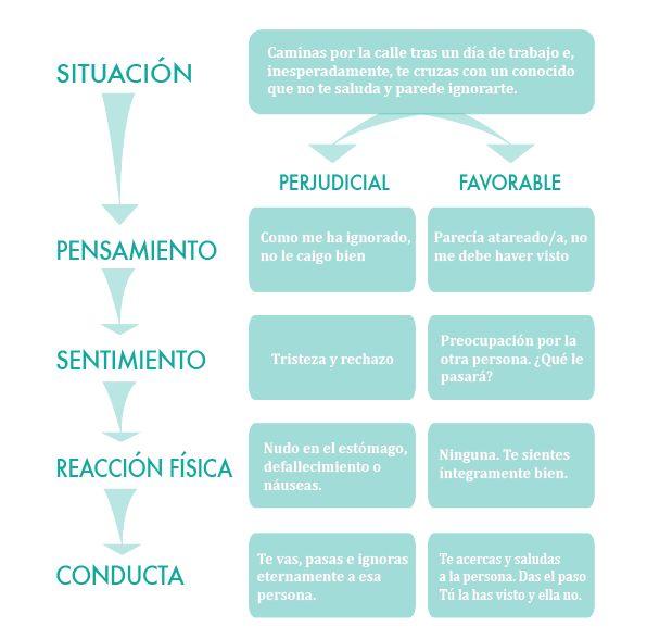 Terapia Cognitivo-Conductual-01