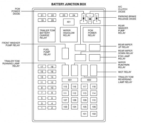 01 ford f 150 xlt fuse box diagram | fuse box, ford expedition, fuses  pinterest