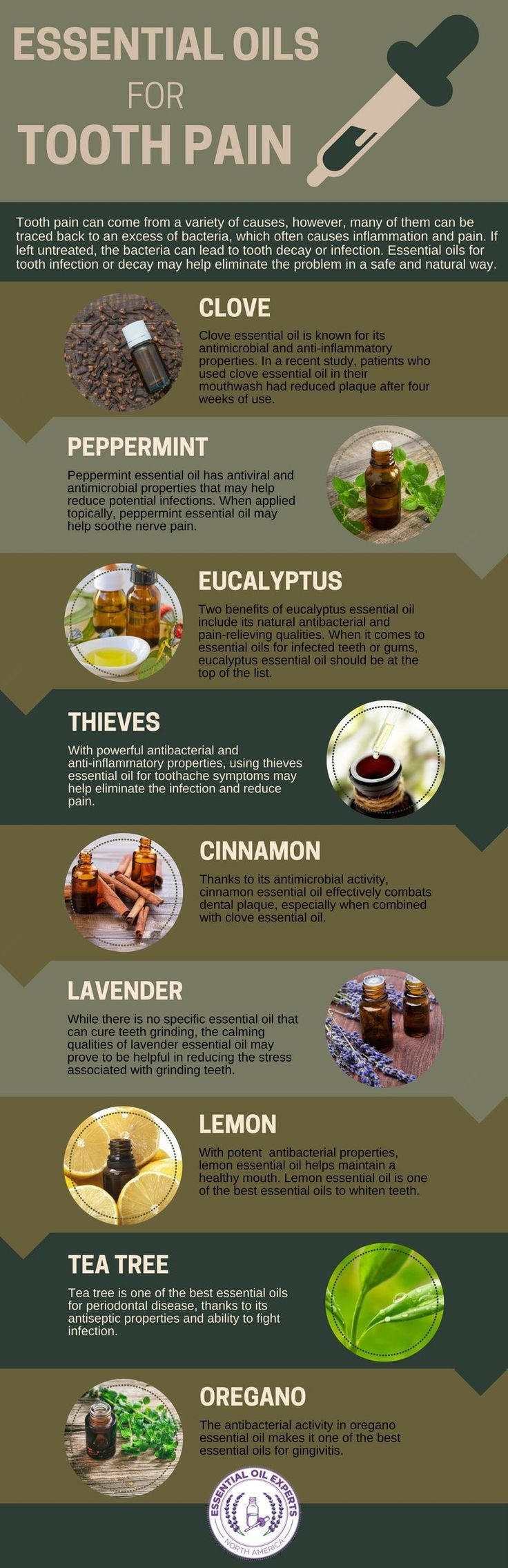 The top essential oils for toothache pain including how to use peppermint oil for toothache relief.