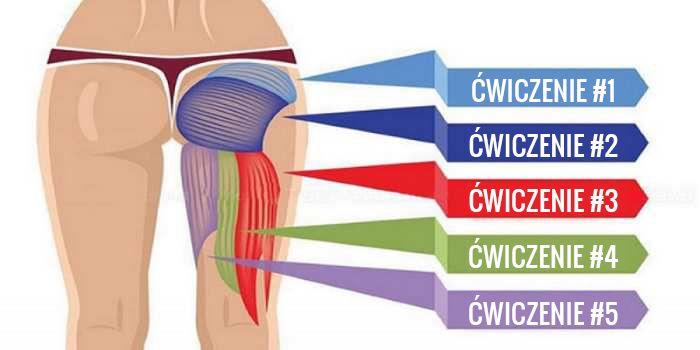 5 skutecznych ćwiczeń, które uniosą Twoje pośladki, poprawią sylwetkę i spalą tłuszcz