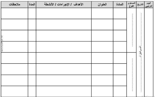 مذكرة يومية خاصة بتدبير حصص الدعم والتقويم التشخيصي Https Ift Tt 2fx9esn Chart Bar Chart Blog Posts