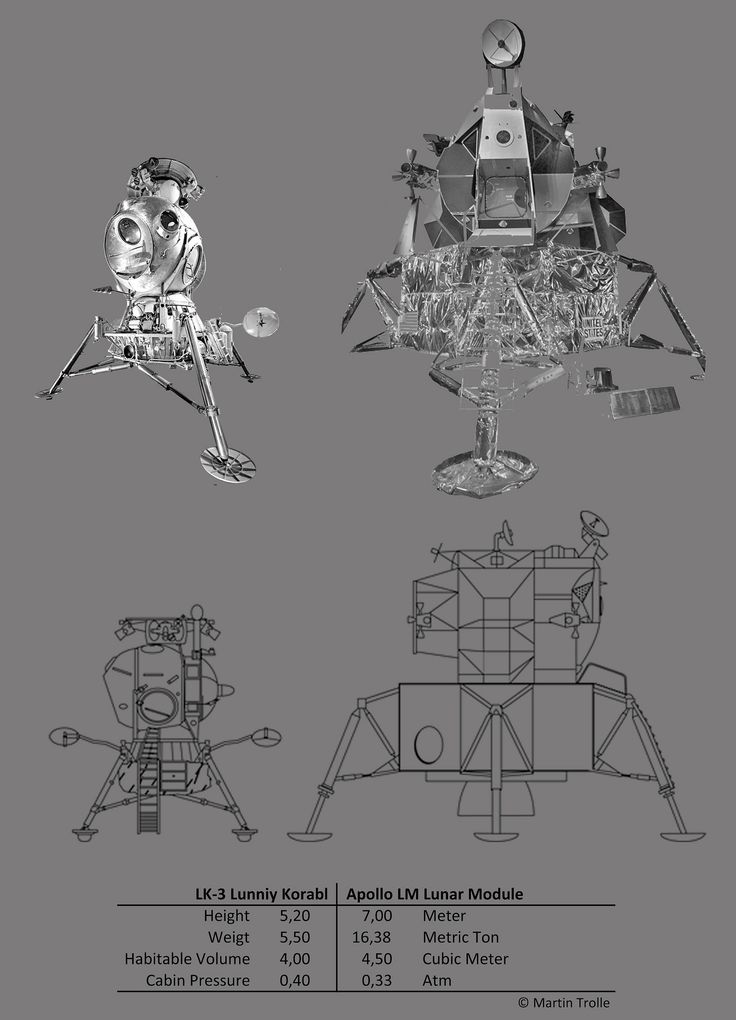 "https://flic.kr/p/FuLqyY | Soviet Lunniy Korabl vs. Apollo Lunar Module | The LK (""Lunniy Korabl"" - Lunar Vehicle) was the Soviet lunar lander - the Russian counterpart of the American LM Lunar Module. The LK was to have landed a Soviet citizen on the moon before the Americans, winning the moon race.  Because the trans-lunar payload of the Russian N1 rocket was only 70% that of the American Saturn V, the LK differed in many ways from the LM.  It had a different landing profile; it ..."