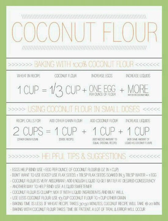 12 mejores imágenes sobre Coconut flour/oil/milk recipes 1 en - Time Conversion Chart
