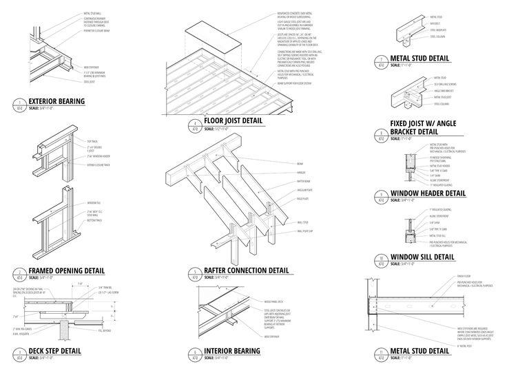 25+ beste ideeën over Construction documents op Pinterest - example project schedule