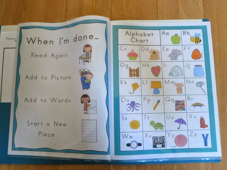 Writing Folders for Kindergarten and First Grade.  They include an alphabet chart, when I'm done chart, a writer's checklist, helpful words, and a mini word wall for students to fill in.