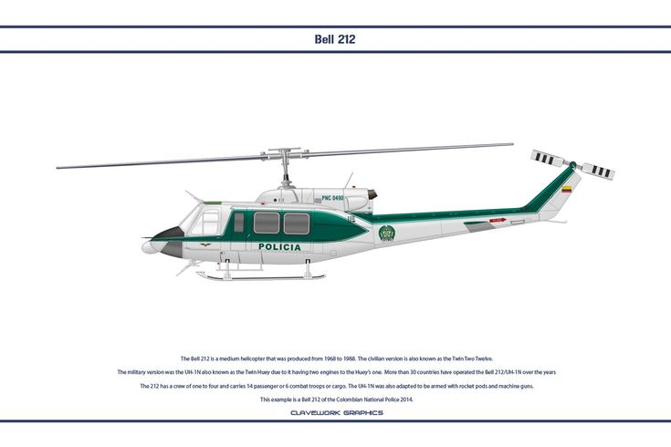Bell 212 Colombia 3 by WS-Clave