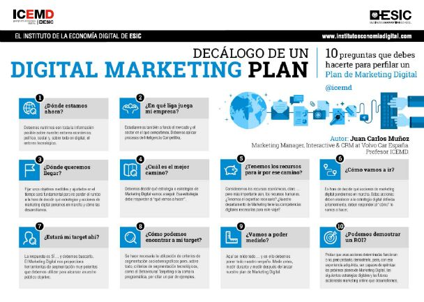 plan de marketing digital pdf