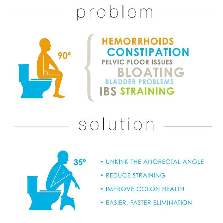 squatty potty | Health Benefits of Squatty Potty