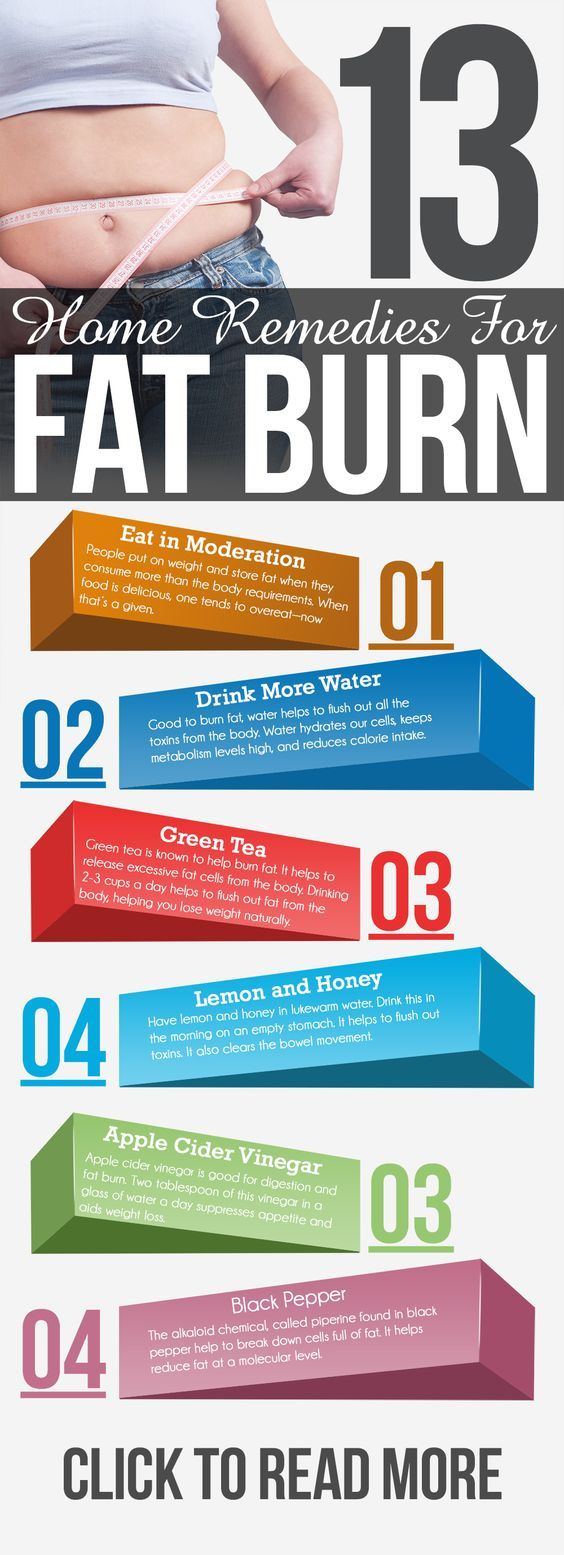 Top 13 Home Remedies For Fat Burn