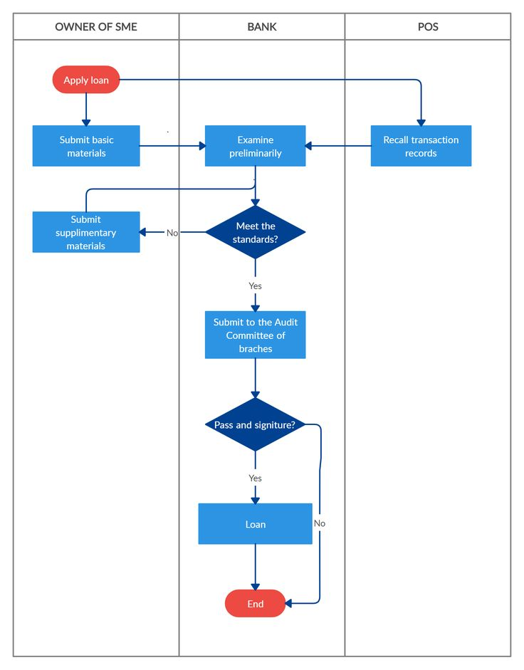 You Can Edit This Template And Create Your Own Diagram  Creately Diagrams Can Be Exported And