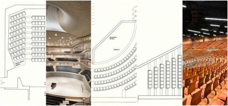 Como projetar assentos para teatro: 21 layouts detalhados