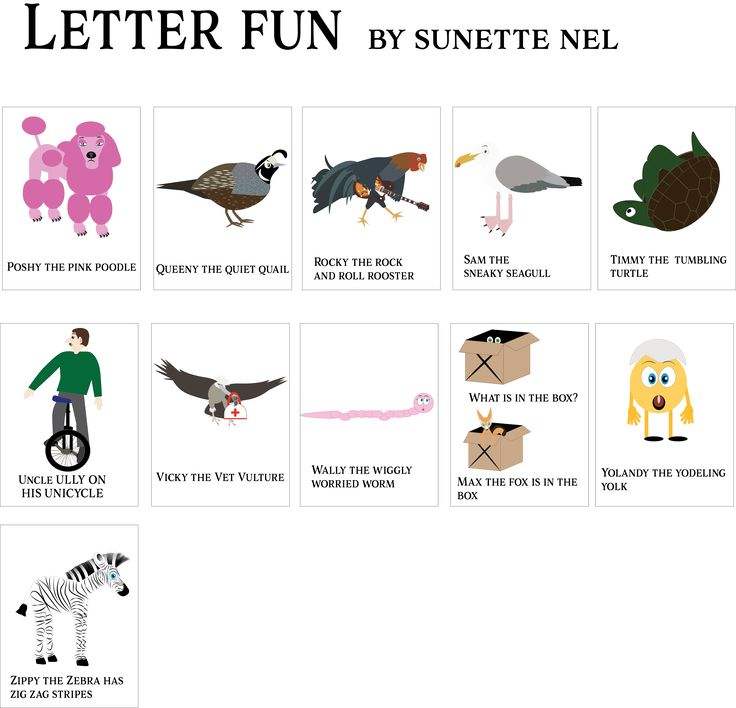 25+ parasta ideaa Pinterestissä Introduction letter - introduction letter