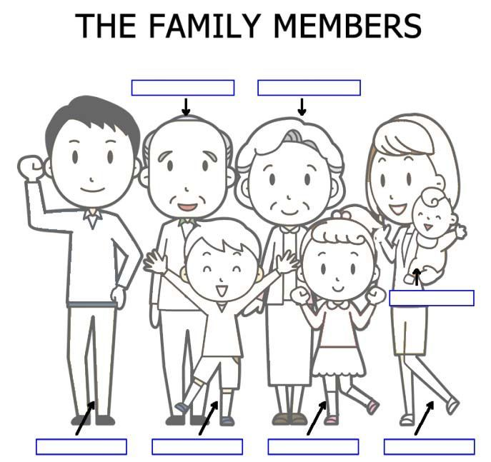 Pin by Amal Botros on Family coloring
