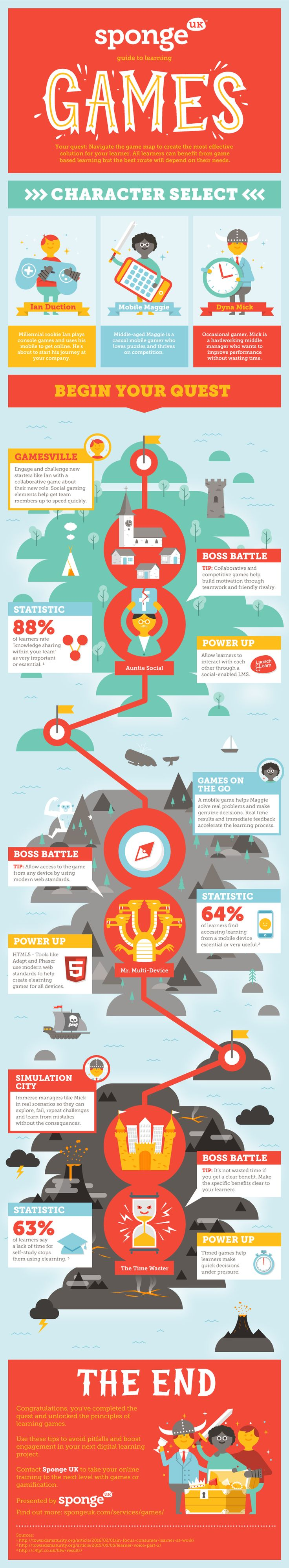 Guide to Learning Games Infographic - http://elearninginfographics.com/guide-to-learning-games/
