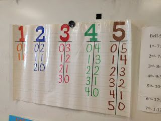 decomposing numbers (and composing)...could do with bigger numbers--even fractions!