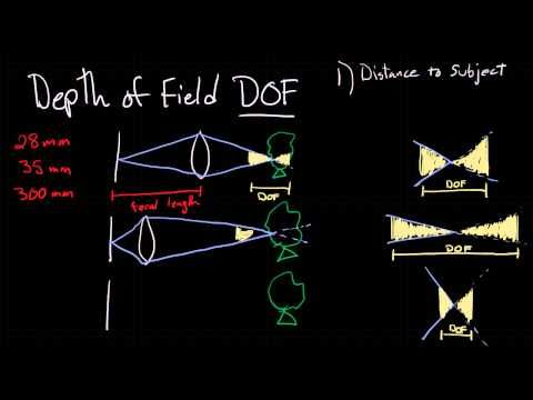 A Simple Lesson on Depth of Field (16 minute video tutorial)