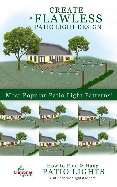 A perfect guide for everything you need to know to hang patio lights! Hang patio string lights in your backyard for parties or as outdoor wedding lights!