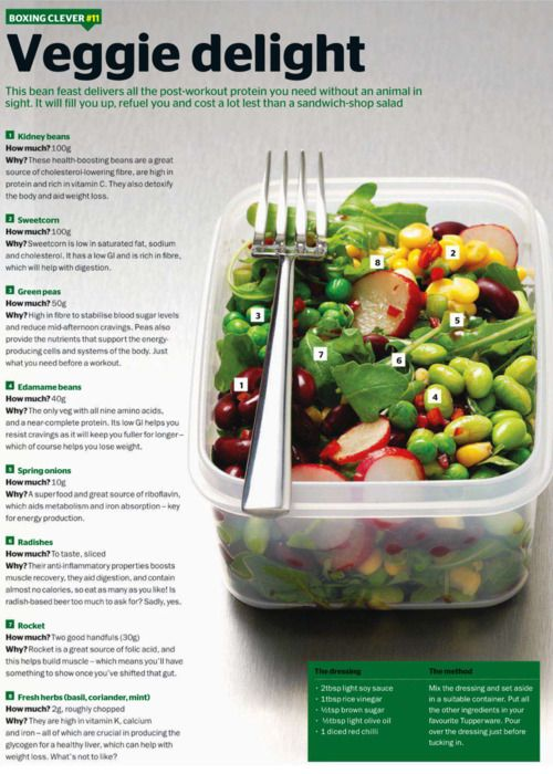 Green Energy | Protein Salad, Protein and Veggies