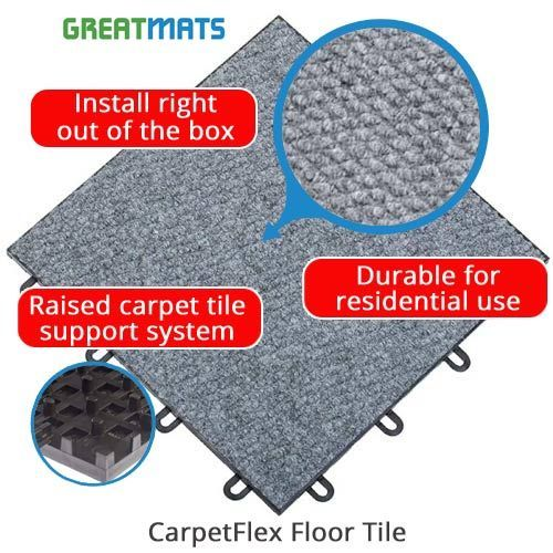 Carpetflex Floor Tile Is A Waterproof Raised Carpet Designed For Damp Bats The Plastic Base Provides An Avenue Moisture And Air To