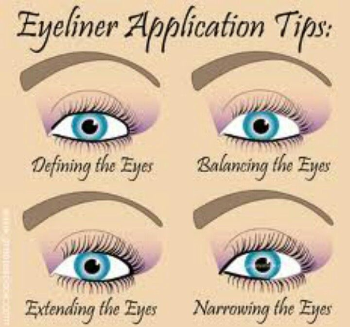 Eyeliner Hair Beauty Makeup And How To Apply
