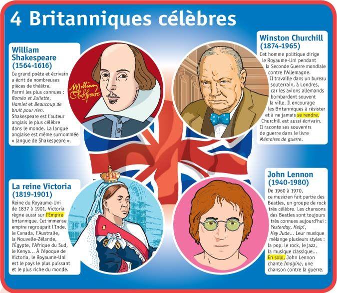 Fiche exposés : 4 Britanniques célèbres