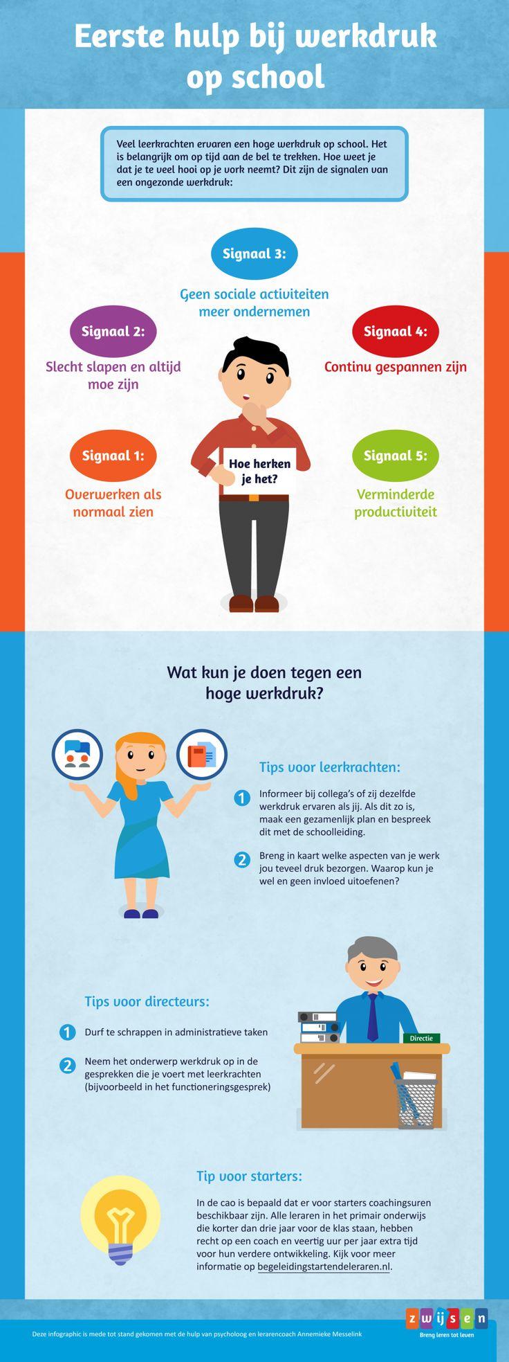 Eerste hulp bij werkdruk op school (infographic) | Zwijsen