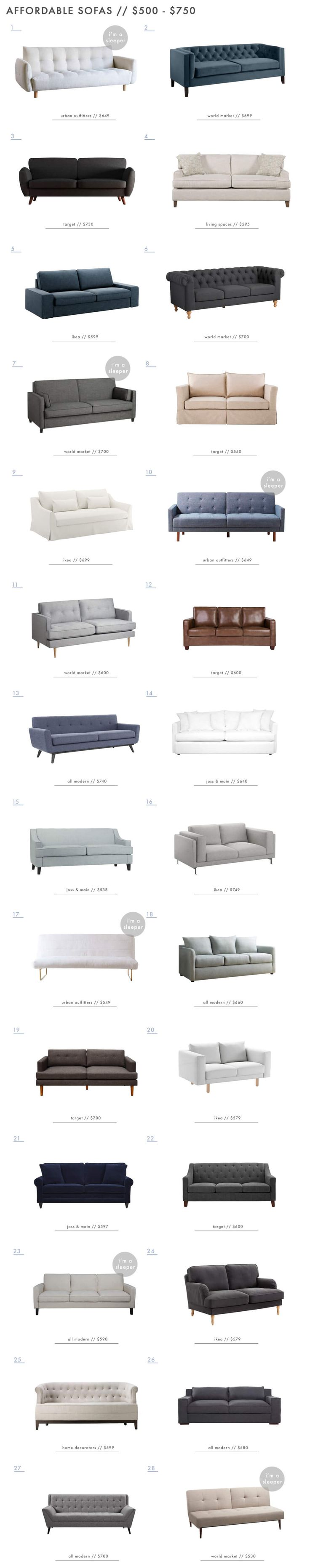 """When it comes to sofas and the internet, the results are pretty overwhelming. Google the word """"sofa"""" and you get over 530 MILLION results, which means there is a plethora of people looking for the right sofa and a plethora of the WRONG sofas being purchased by said people. And we get it, buying online... Read More …"""