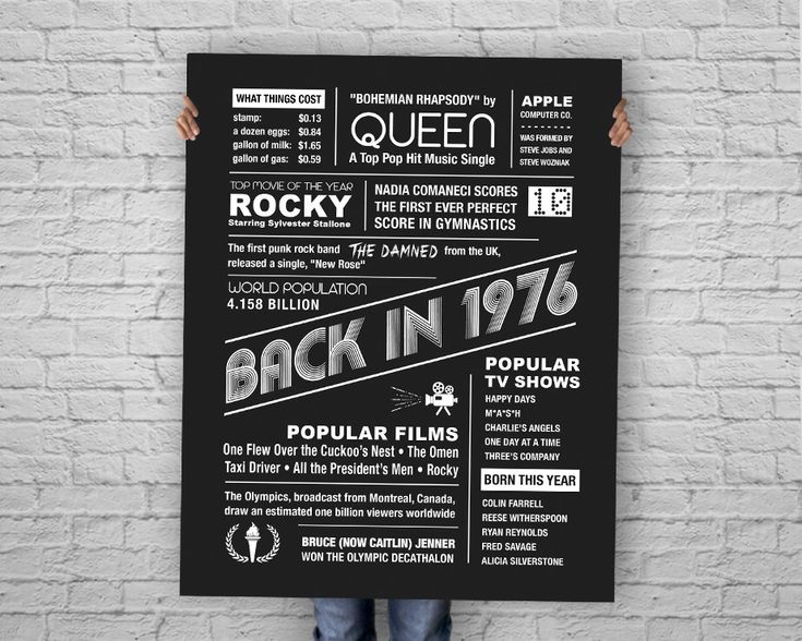 The Year 1976 - 40th Birthday DIGITAL Chalkboard Poster, Printable 40th Birthday Chalkboard Sign, Fun Facts 1976, INSTANT DOWNLOAD by TalkInChalk on Etsy https://www.etsy.com/ca/listing/258649912/the-year-1976-40th-birthday-digital