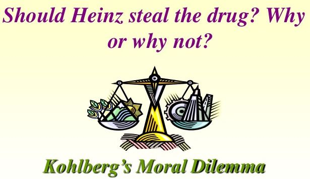 Heinz Dilemma - Kohlberg's theory of moral development. This document is a scenario activity based around a scenario known as the Heinz Dilemma, developed by the psychologist Lawrence Kohlberg. The scenario involves a man named Heinz stealing a cancer-curing drug for his wife, as he cannot afford to pay for it. The scenario requires students to express whether they believe Heinz should have stolen the drug or not.
