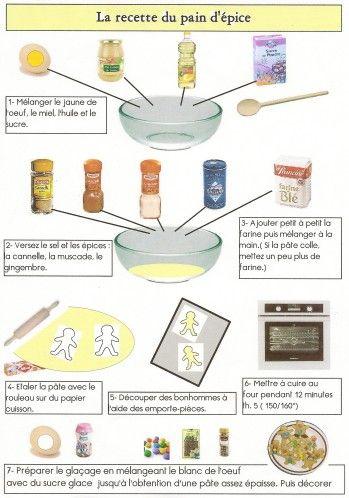 1000 images about recettes de cuisine on pinterest cakes pain d 39 epices and mousse. Black Bedroom Furniture Sets. Home Design Ideas