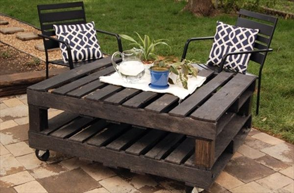 Best Pallet Patio Furniture for Your Home