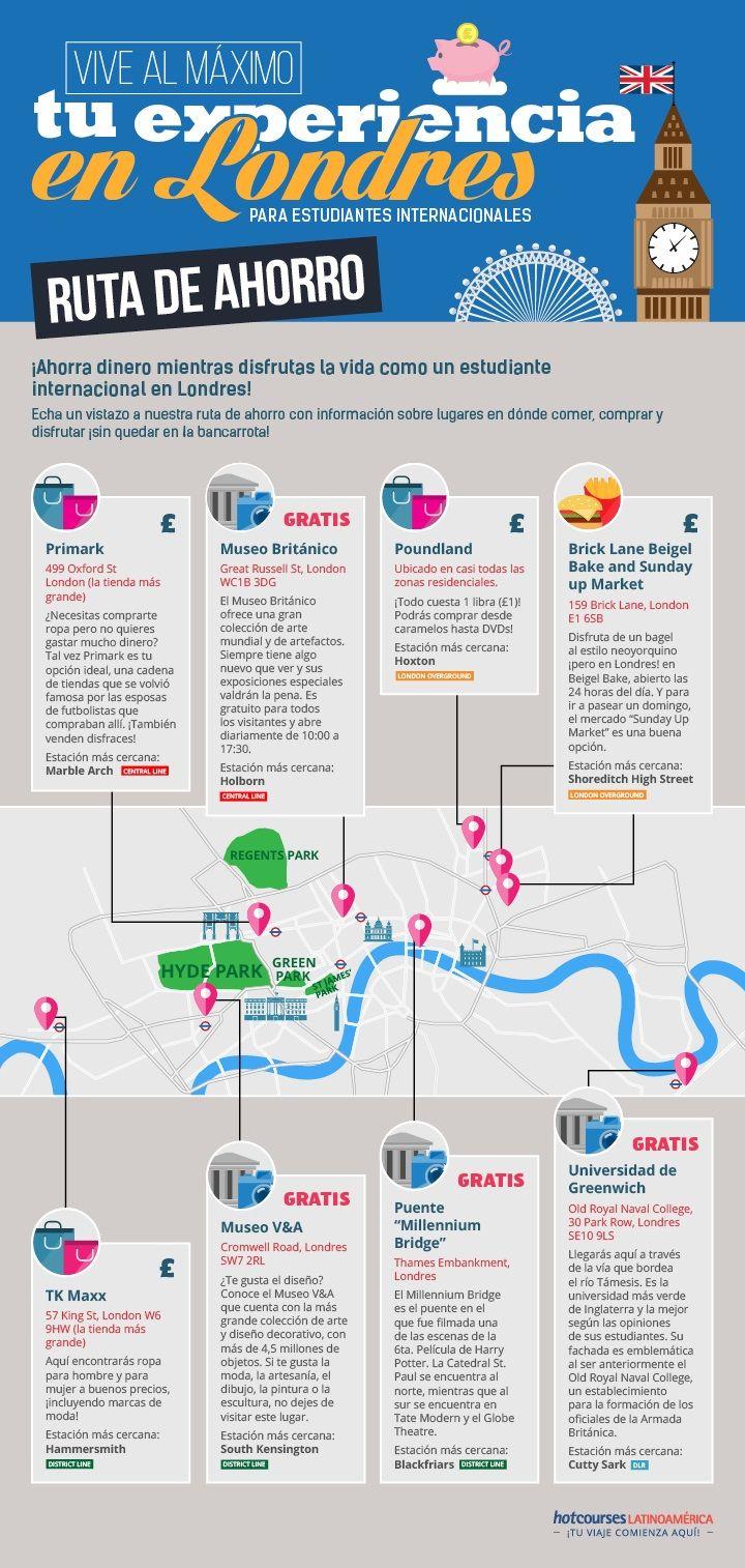 Hola: Una infografía sobre la Ruta del ahorro para visitar Londres (estudiantes). Vía Un saludo