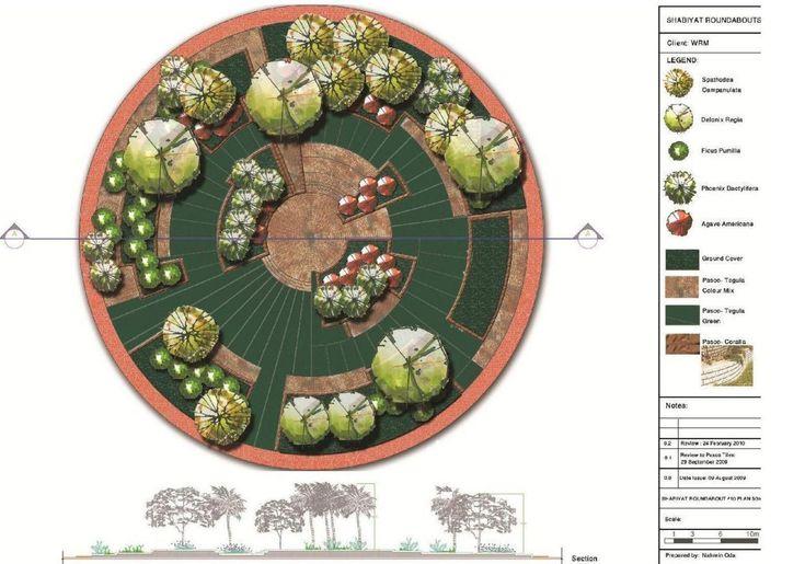 Garden Design Career Concept Photos Design Ideas