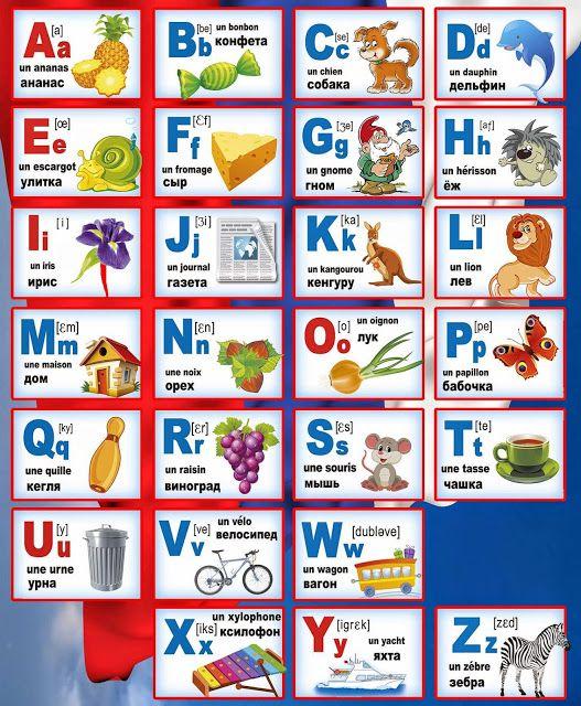 ЯЗЫК И ЛИТЕРАТУРА: Французский алфавит