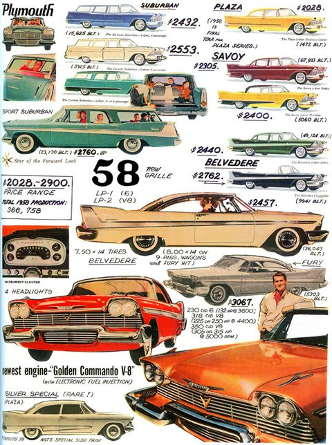romance-racin-and-rock-n-roll:  My dream car!  Those Plymouths are tempting, aren't they?