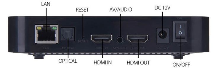 Android Set Top Box Lets You Stream and Record via HDMI Input | Hackaday