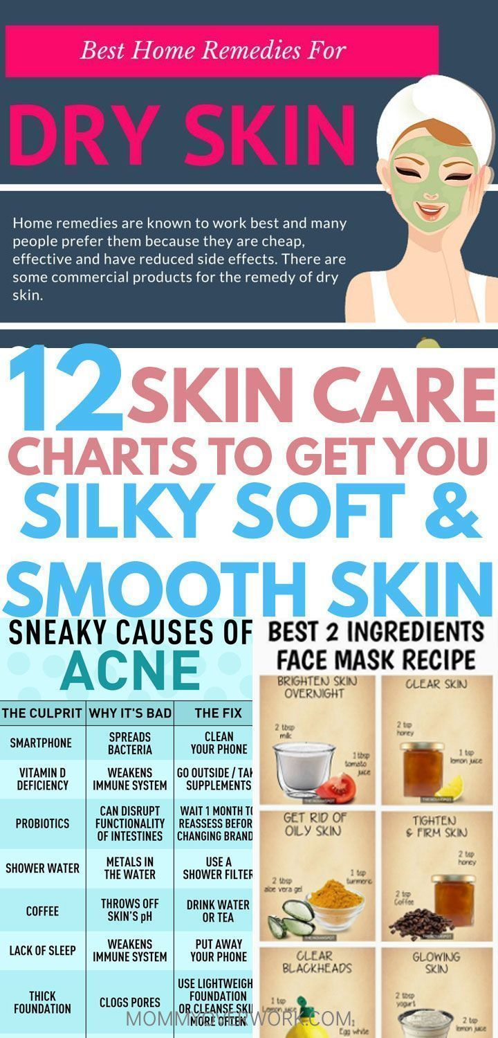 Form The Proper Skin Care Routine Steps Through Easy Homemade Skin Care Tips In Infographics W Proper Skin Care Routine Skin Care Routine Steps Dry Skin Care