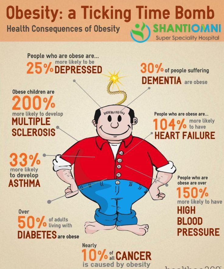 Obesity Health Risks Take Care Of Your Health And Don T Risk Your Life Obe On Health And Wellness Sob Obesity Awareness Plexus Products Health Risks