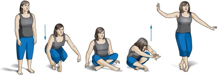 If you have trouble performing this simple sitting test, your life could be cut short.