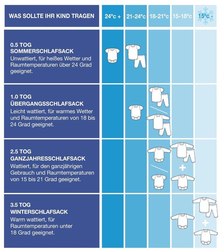 Schlummersack Kinder Sommerschlafsack mit Füssen 1.0 Tog - Blue Stripes - 3-4 Jahre/110 cm: Amazon.de: Baby