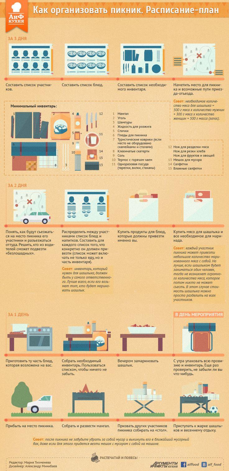 Как организовать пикник, не упустив ни одной мелочи. Инфографика | Питание и диеты | Кухня | Аргументы и Факты