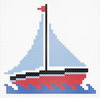Country Cross Stitch Kits Free Cross Stitch Patterns