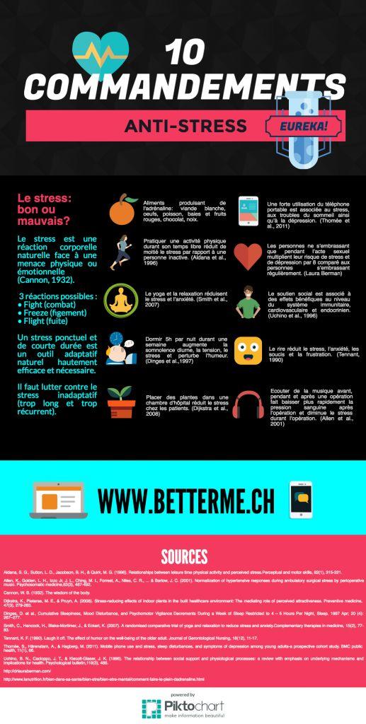 Cet article offre 10 astuces pour lutter contre le stress via l'alimentation, l'activité physique, le sommeil et d'autres techniques.