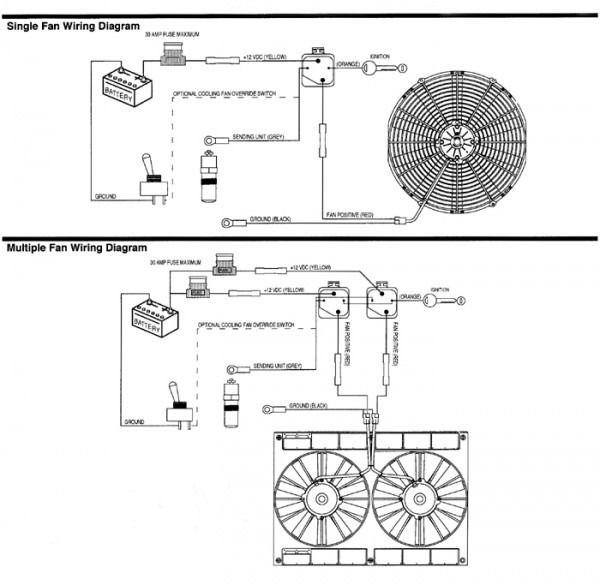 Dual Electric Fan Wiring Kit Electric Fan Radiator Fan Electricity