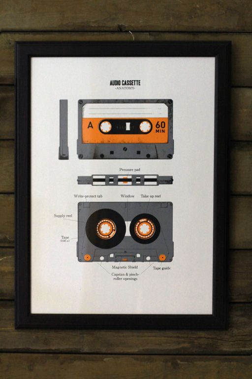 Atelier Défense d'Afficher brings school charts back to life with these amazing 'Audio Cassette Anatomy' posters. Check the cotton canvas 'deluxe' version!