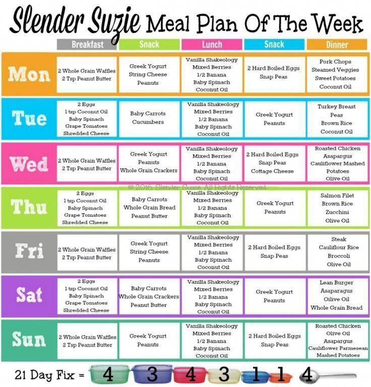 Slender Suzie 21 Day Fix Meal Plan Of The Week 1 11 16 Dailyhealthymealplans 21 Day Fix Meal Plan 21 Day Fix Meals 21 Day Fix Diet