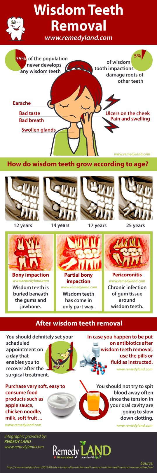 Wisdom teeth, or third molar, are the final tooth to develop and appear in your mouth. In certain cases these types of teeth could be a helpful for mouth if there are healthful and properly in line, however more often, they are in fact misaligned and demand removal. #WisdomTeeth #WisdomTeethRemoval ==========================  Warning to all scrapers, do not change source of infographics and do not try to modify infographics, we are going to put your pin down ==========================