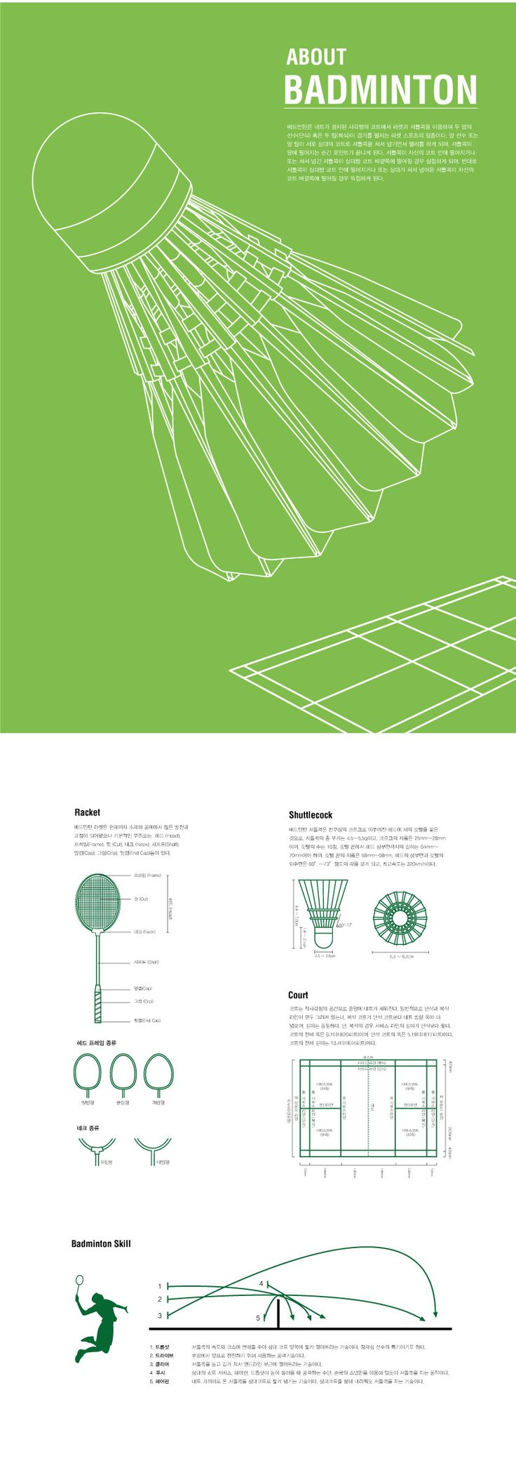 8 best manuals images on pinterest info graphics infographic and rh pinterest com acr manual on contrast acr manual on contrast media 2018